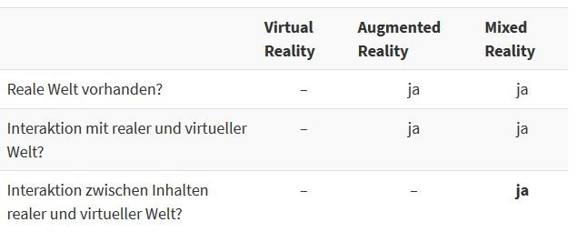 Vom Abstrakten zum Pseudo-Realen - virtuell grafik