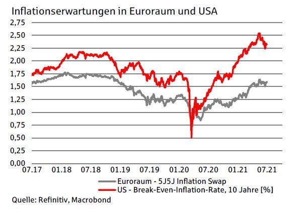 Steht Deutschland eine Inflation bevor? - Inflation2